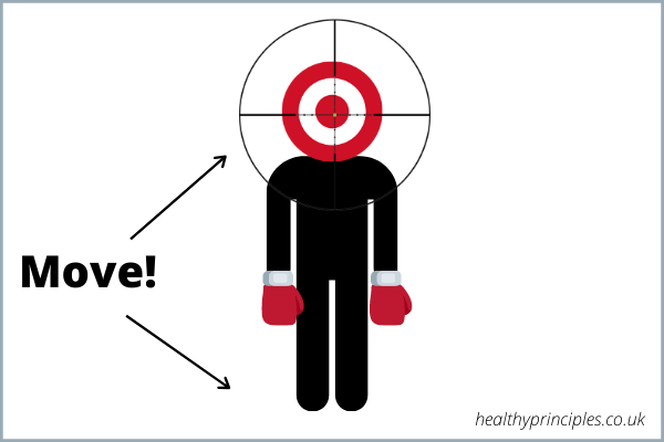 An illustrated boxer standing with a shooting target at his head with a sign saying, 'move'.
